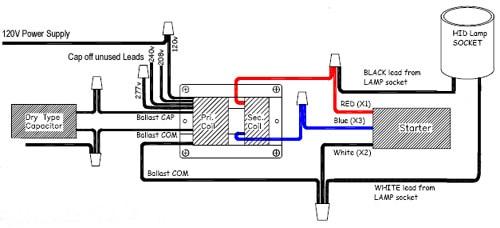 Flood Light Wiring Diagram from www.dynamicballast.com